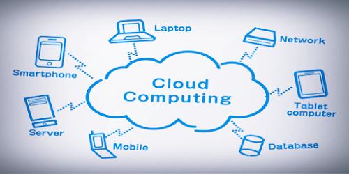 دليلك لفهم الحوسبة السحابية Cloud Computing