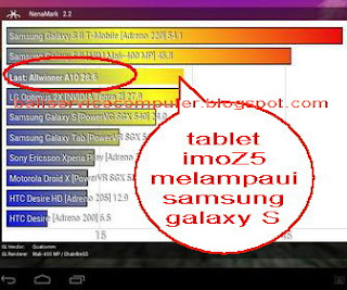 harga pc tablet android