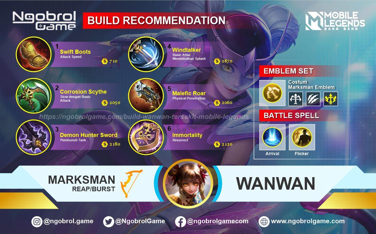 Build Wanwan Savage Mobile Legends