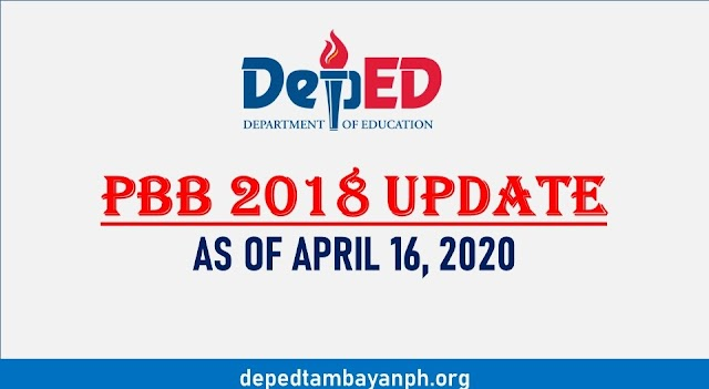 Latest Update on PBB 2018 release date