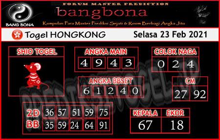 Prediksi Bangbona HK Selasa 23 Februari 2021