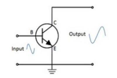 transistor sebagai penguat emitter