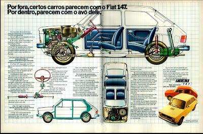 propaganda Fiat 147 - 1977