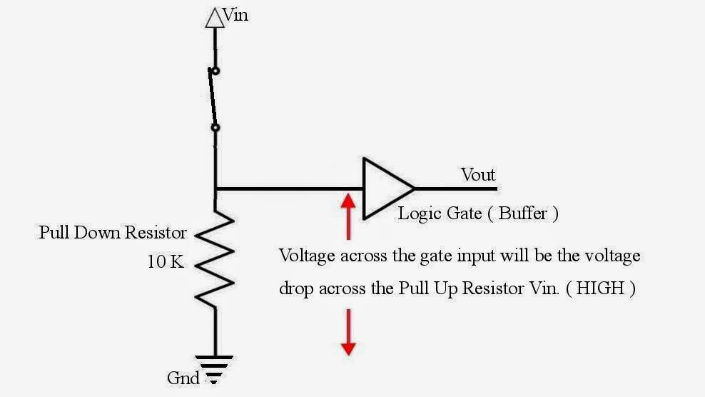 What is Pull Down resistor ? How does Pull Down Resistor