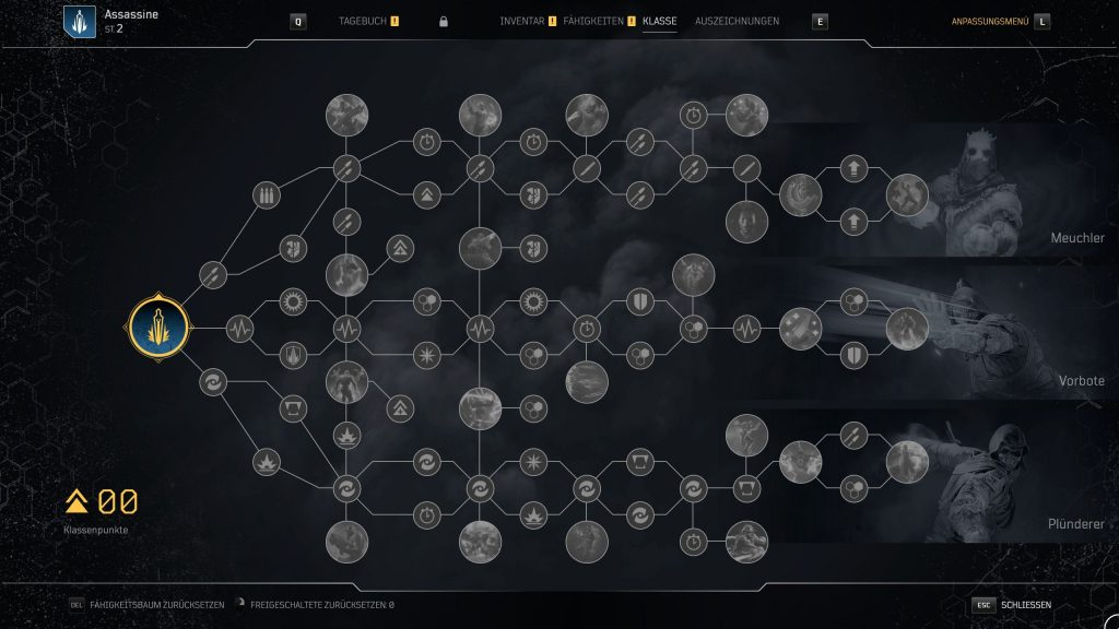 These are the subclasses and the skill tree of the trickster