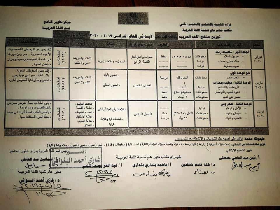 توزيع منهج اللغة العربية لصفوف المرحلة الابتدائية ترم أول 2019 / 2020 %25D8%25AA%25D9%2588%25D8%25B2%25D9%258A%25D8%25B9%2B%25D9%2585%25D9%2586%25D9%2587%25D8%25AC%2B%25D8%25A7%25D9%2584%25D9%2584%25D8%25BA%25D8%25A9%2B%25D8%25A7%25D9%2584%25D8%25B9%25D8%25B1%25D8%25A8%25D9%258A%25D8%25A9%2B%25D9%2584%25D9%2584%25D9%2585%25D8%25B1%25D8%25AD%25D9%2584%25D8%25A9%2B%25D8%25A7%25D9%2584%25D8%25A7%25D8%25A8%25D8%25AA%25D8%25AF%25D8%25A7%25D8%25A6%25D9%258A%25D8%25A9%2B%25288%2529