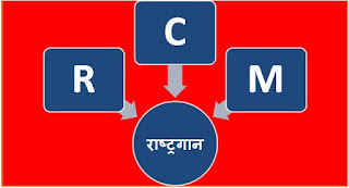 आर.सी.एम राष्ट्रगान | R.C.M national anthem