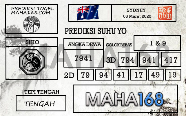 Prediksi Togel Jitu Sidney Selasa 03 Maret 2020 - Prediksi Suhu Yo
