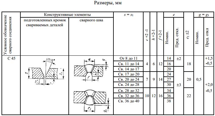 ГОСТ 5264-80 С45