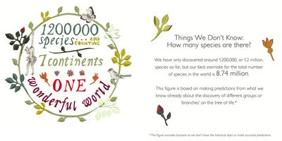 Preview of Teaching Climate Change greetings card by We Are Stardust
