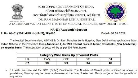 Dr Rm Manhor Lohia Hospital Recruitment 2021