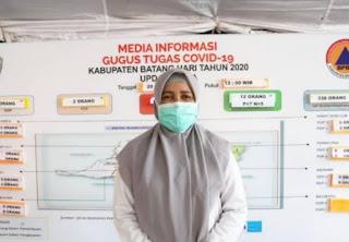 Sembilan Orang Di Kabupaten Batanghari Positif Covid-19 Setelah Uji Swab-PCR