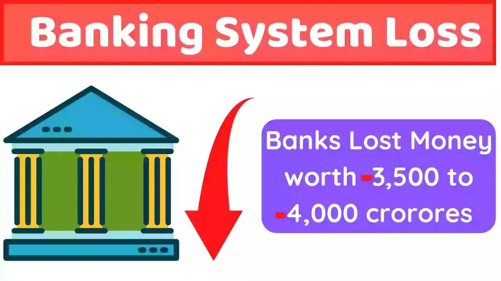 Banking System Loss
