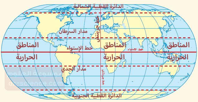 تحديد مواقع البلدان بواسطة خطوط الطول والعرض