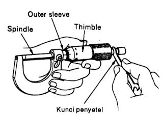 Mengkalibrasi micrometer