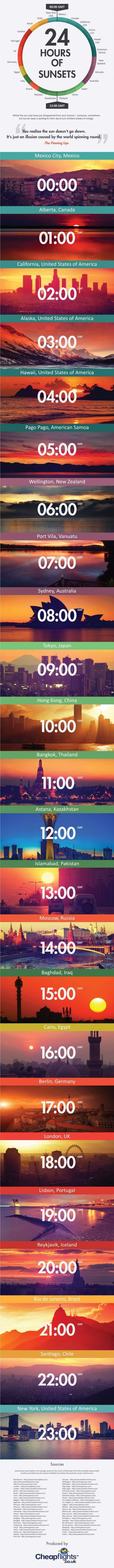 24 hours of sunsets around the globe #infographic