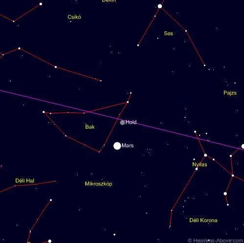 Az évszázad leghosszabb teljes holdfogyatkozása lesz ma este