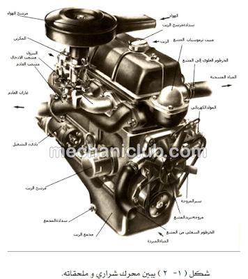 كتاب رائع حول إصلاح محرك السيارة وفحص أجزاء المحرك PDF