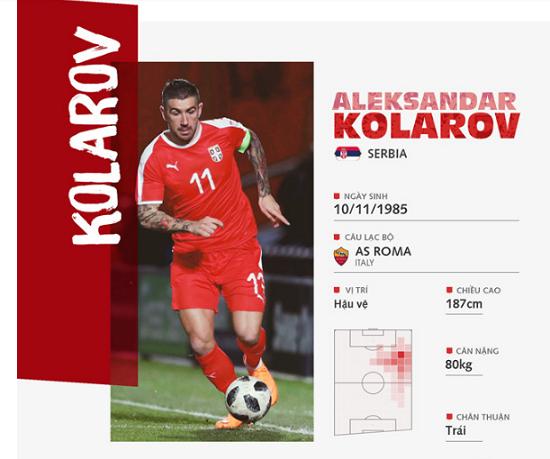 Aleksandar Kolarov vũ khí đáng sợ của Đội tuyển Serbia.