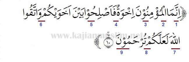 Hukum Tajwid Surat Al-Hujurat Ayat 10 Beserta Penjelasannya Lengkap