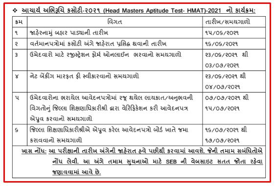 SEB: Head Master Aptitude Test (HMAT) Exam 2021-22, Call Latter,Answer Key Result