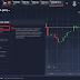 Penggunaan Indikator Moving Average (MA) Dalam Trading IQ Option