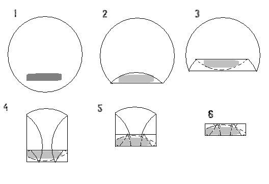 les gourmandises de cocotte. Black Bedroom Furniture Sets. Home Design Ideas