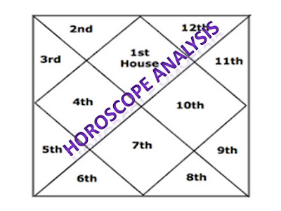 Detailed+horoscope+analysis