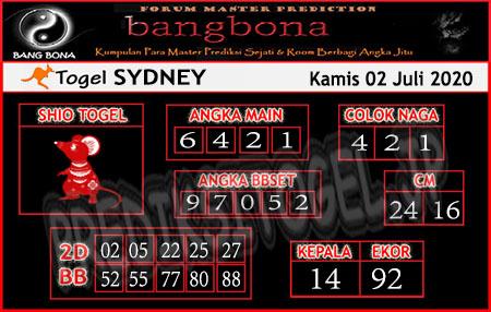 Prediksi Bangbona Sydney Kamis 02 Juli 2020