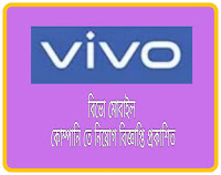 Vivo jobs in 2019