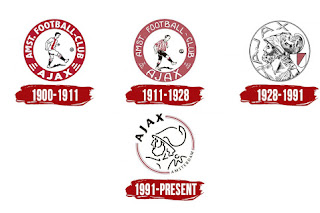 Sejarah Ajax Amsterdam