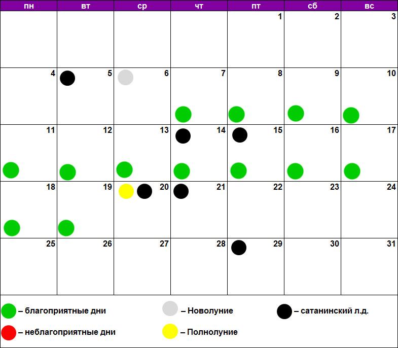 Маски по лунному календарю октябрь 2021