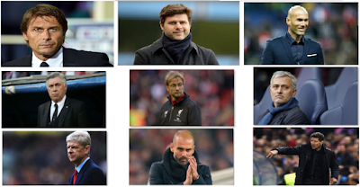 See weekly salaries of the top football club coaches