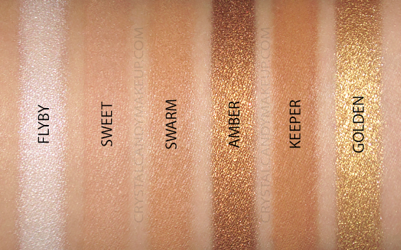 Palette fards paupières Naked Honey Urban Decay Avis Swatch