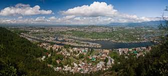 श्रीनगर के इतिहास के बारे में क्या जानते है आप ?