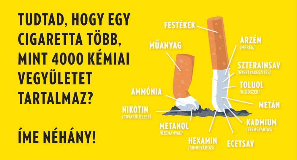 a dohányzás veszélye kémiai úton)
