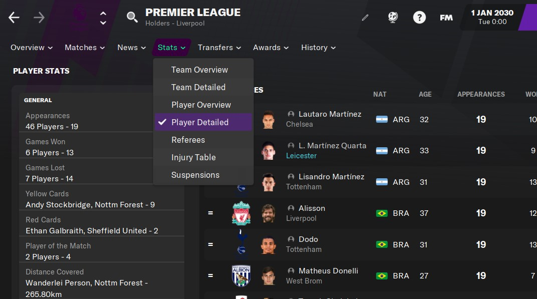 Player detail stats Football Manager