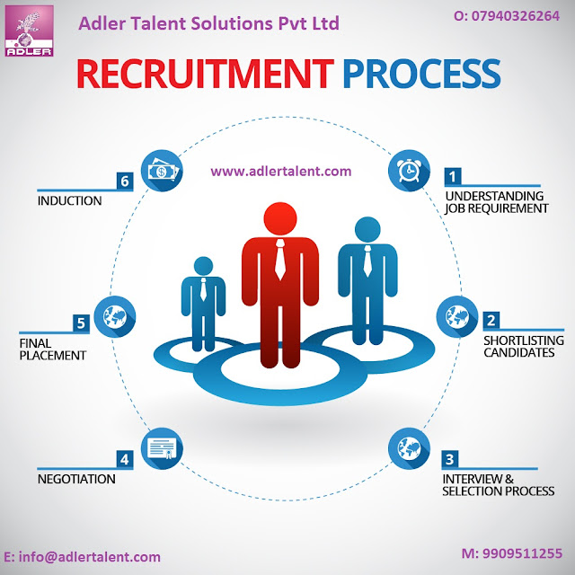 To make sure there is correct balance between Pioneering and Traditional recruitment process