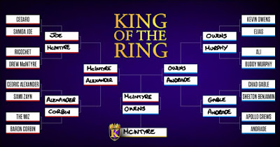 King of the Ring 2019 Bracket Predictions