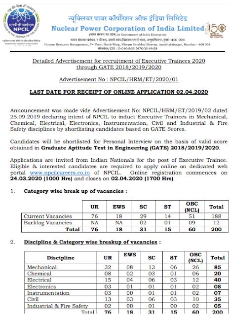 NPCIL Executive Trainee online form 2021