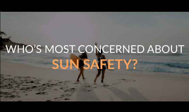 Skincare Study: The States Most/Least Concerned With Sun Safety