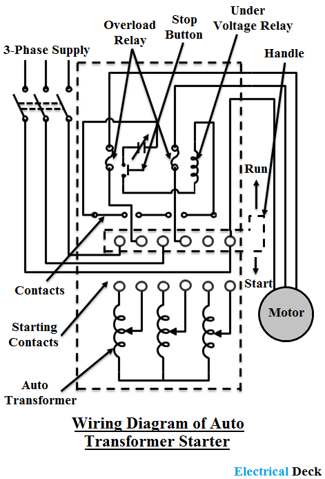 Starting Methods for 3-Phase Induction Motor