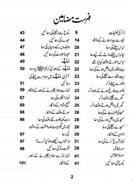 Hisnul-Muslim Urdu