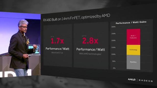 Nvidia GTX 1080 & 1070 vs AMD RX 480 - kartu Pascal