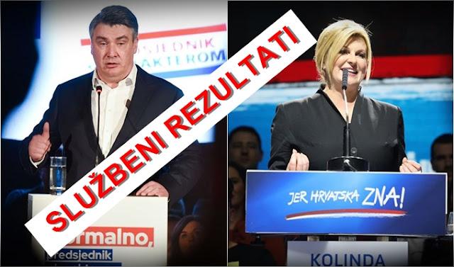 Predsjednicki izbori u Rrepublici Hrvatskoj 2020