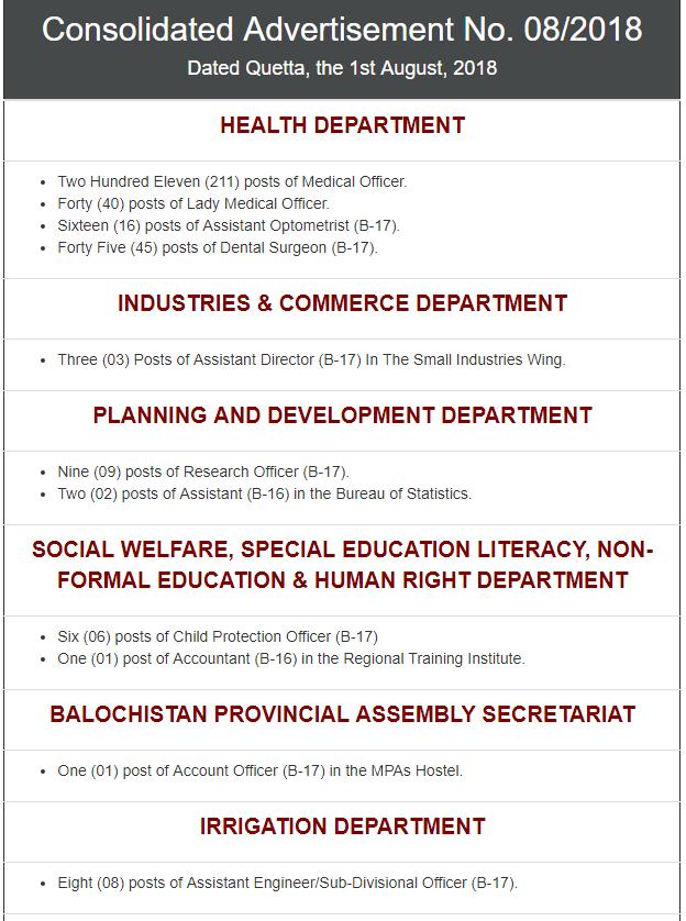 https://www.jobsinpakistan.xyz/2018/08/latest-jobs-in-balochistan.html