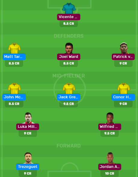 AVL vs CRY Dream11 Team for Today's Match