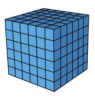 Jawaban Tema 4 Kelas 6 Hitunglah Luas Permukaan Kubus