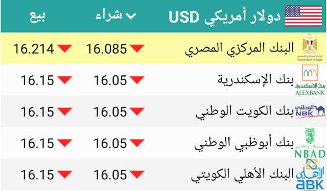 سعر الدولار في بنوك مصر