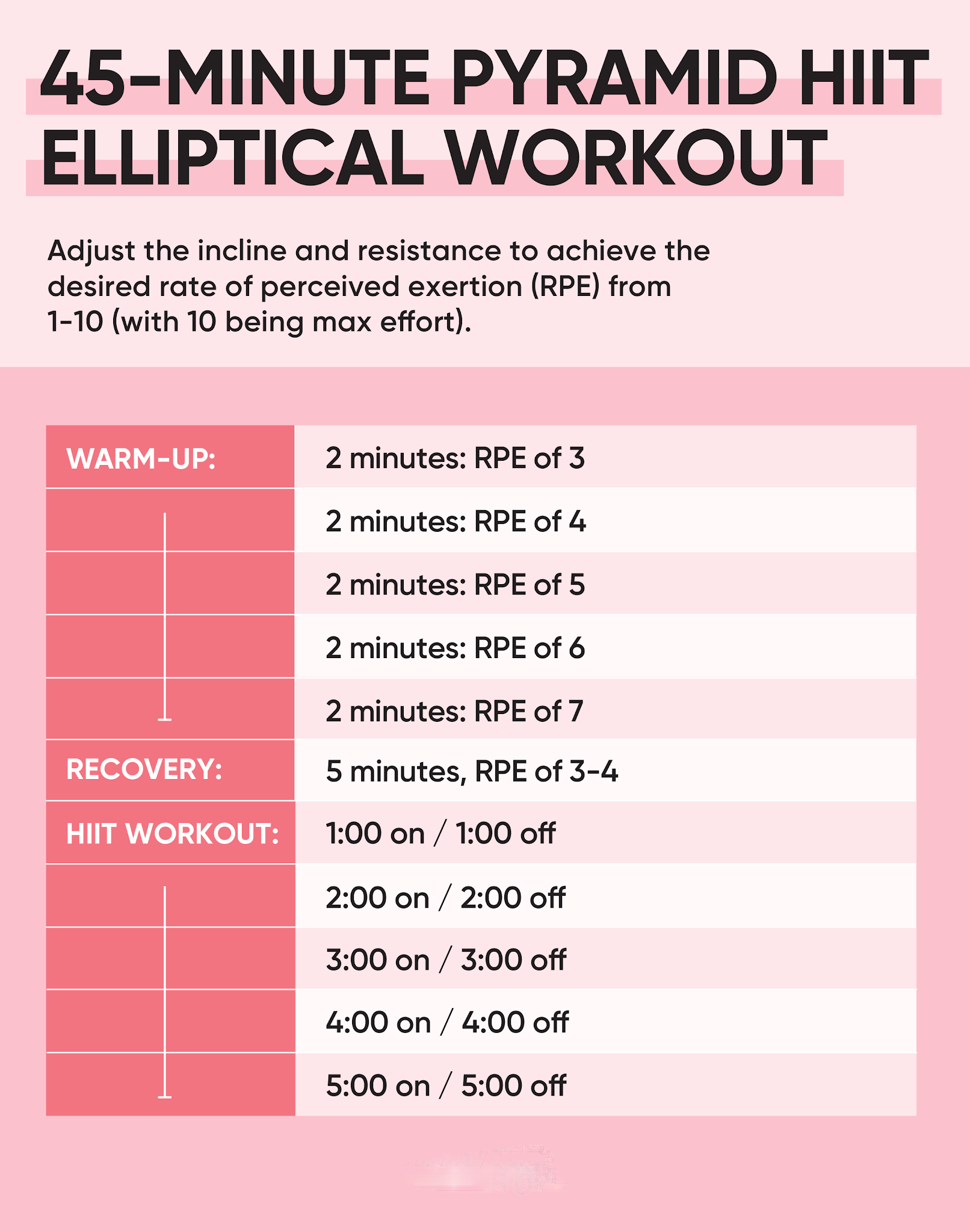 45-Minute Pyramid Elliptical HIIT Workout